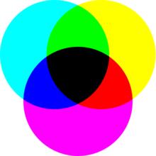 220px-SubtractiveColorMixing